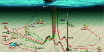 Fig. 1: Arranjo submarino
